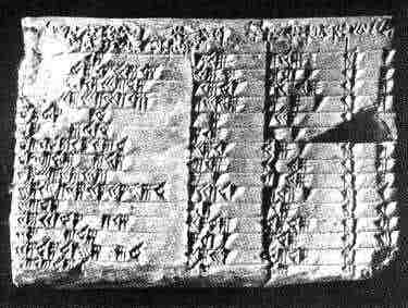 mesopotamian mathematics
