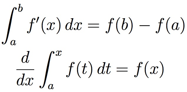 understanding the fundamental concept of integration in calculus The fundamental theorem of calculus we can see some basic concepts about integration this is the first example of integration that allows us to understand.